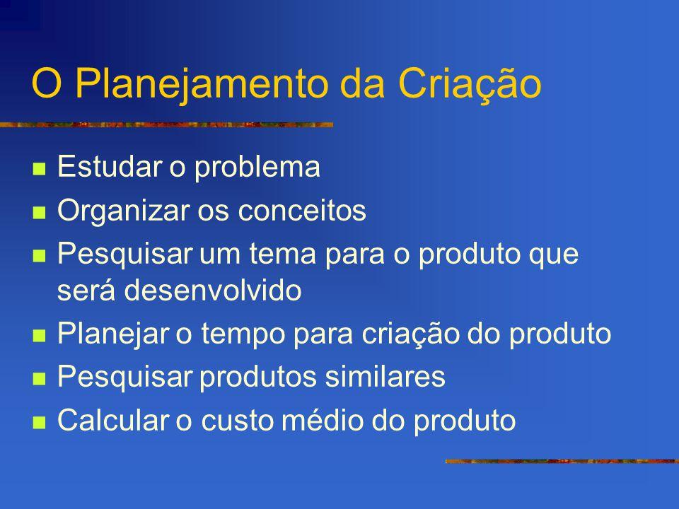 O Planejamento da Criação Estudar o problema Organizar os conceitos Pesquisar um tema para o produto que será desenvolvido Planejar o tempo para criação do produto Pesquisar produtos similares Calcular o custo médio do produto