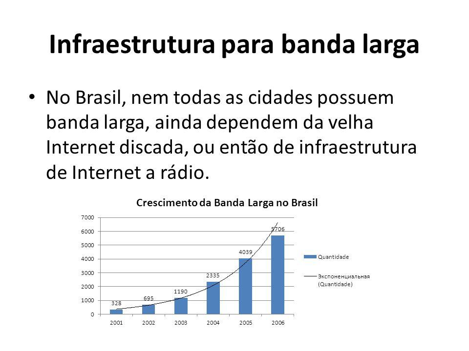 Infraestrutura para banda larga No Brasil, nem todas as cidades possuem banda larga, ainda dependem da velha Internet discada, ou então de infraestrutura de Internet a rádio.