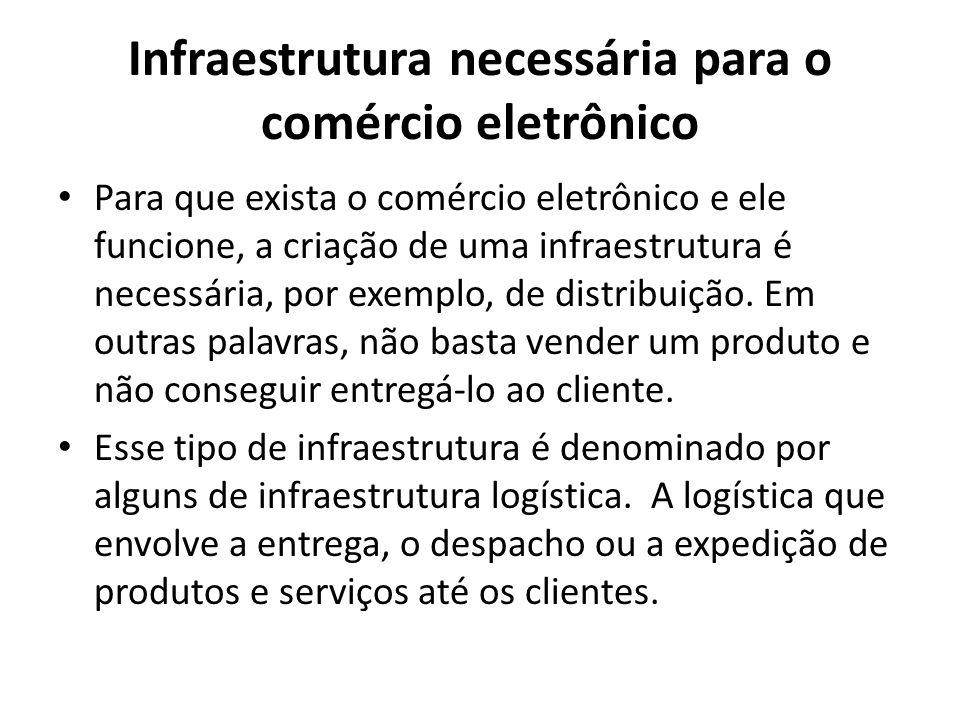 Infraestrutura necessária para o comércio eletrônico Para que exista o comércio eletrônico e ele funcione, a criação de uma infraestrutura é necessária, por exemplo, de distribuição.