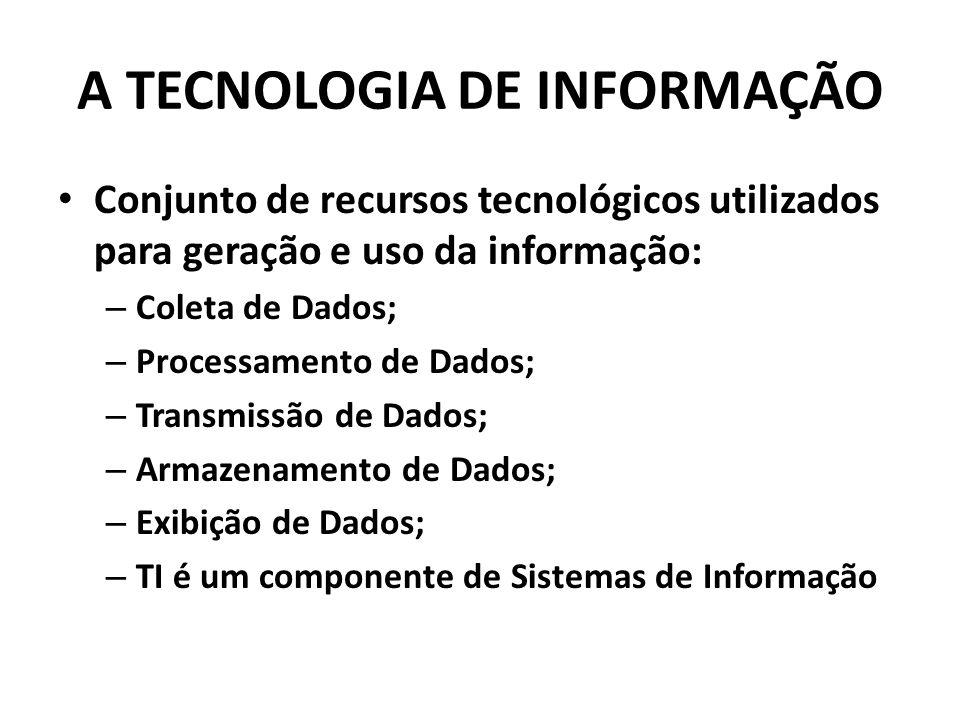 A TECNOLOGIA DE INFORMAÇÃO Conjunto de recursos tecnológicos utilizados para geração e uso da informação: – Coleta de Dados; – Processamento de Dados; – Transmissão de Dados; – Armazenamento de Dados; – Exibição de Dados; – TI é um componente de Sistemas de Informação