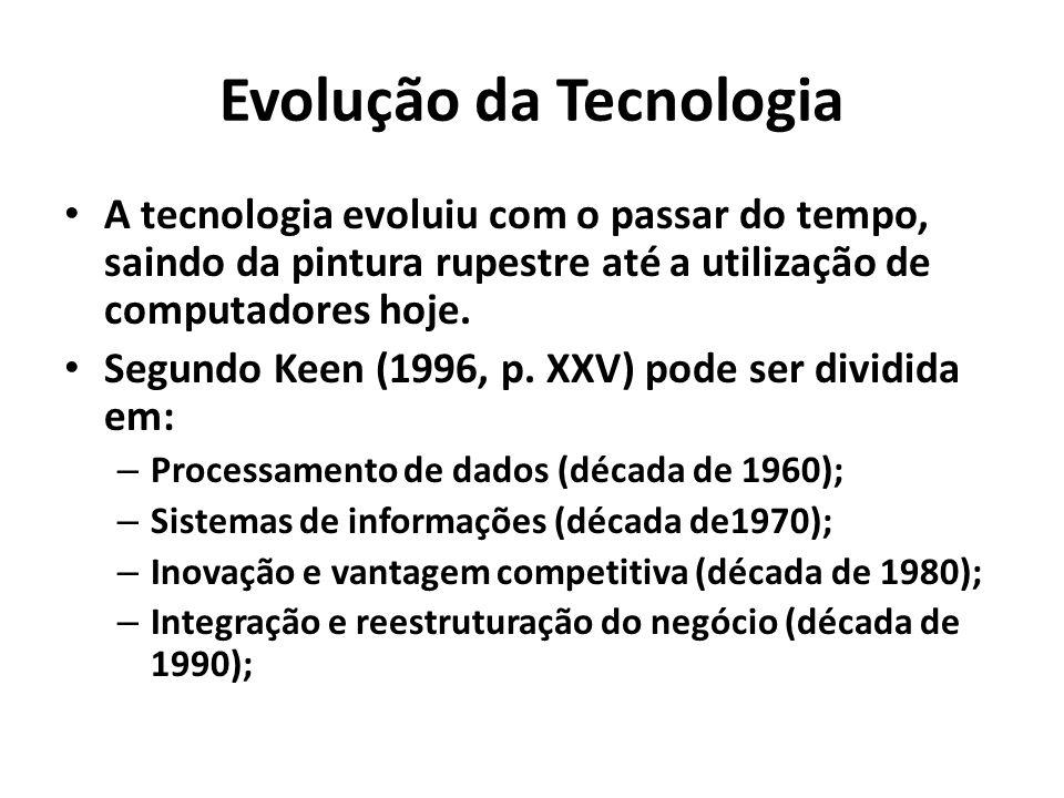 Evolução da Tecnologia A tecnologia evoluiu com o passar do tempo, saindo da pintura rupestre até a utilização de computadores hoje.