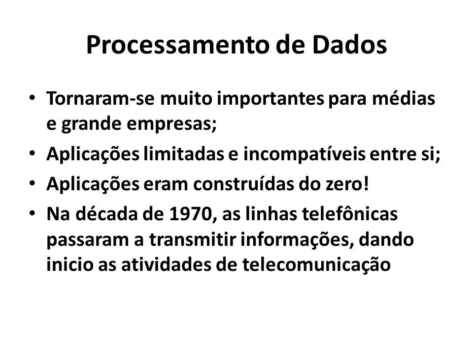 Processamento de Dados Tornaram-se muito importantes para médias e grande empresas; Aplicações limitadas e incompatíveis entre si; Aplicações eram construídas do zero.