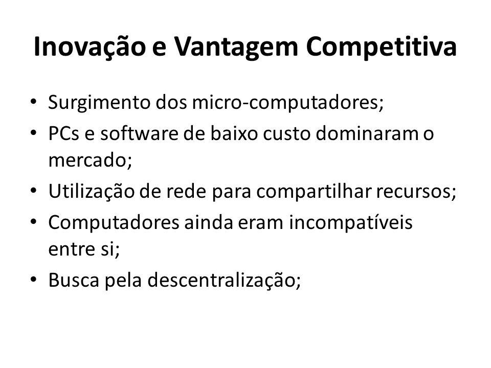 Inovação e Vantagem Competitiva Surgimento dos micro-computadores; PCs e software de baixo custo dominaram o mercado; Utilização de rede para compartilhar recursos; Computadores ainda eram incompatíveis entre si; Busca pela descentralização;