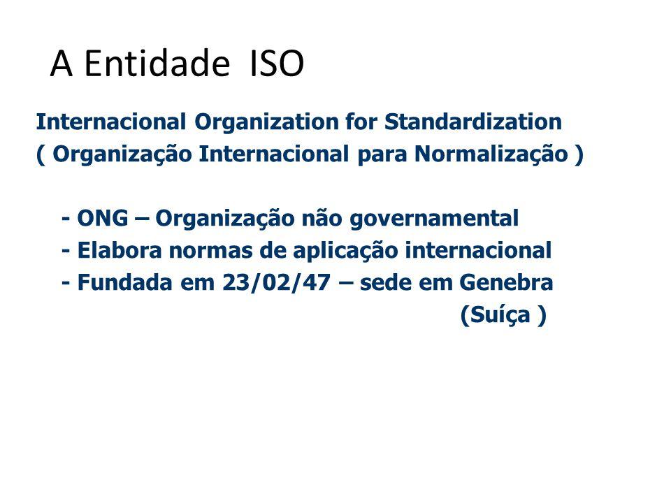 A Entidade ISO Internacional Organization for Standardization ( Organização Internacional para Normalização ) - ONG – Organização não governamental - Elabora normas de aplicação internacional - Fundada em 23/02/47 – sede em Genebra (Suíça )