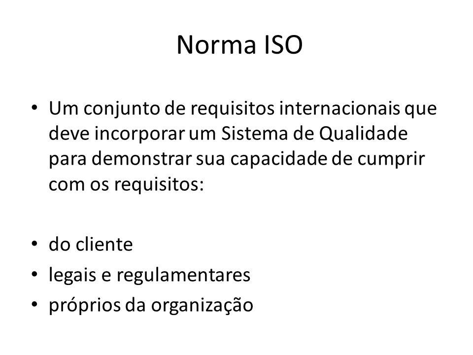 Norma ISO Um conjunto de requisitos internacionais que deve incorporar um Sistema de Qualidade para demonstrar sua capacidade de cumprir com os requisitos: do cliente legais e regulamentares próprios da organização