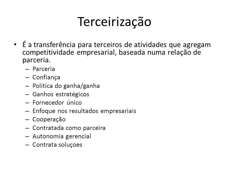 Terceirização É a transferência para terceiros de atividades que agregam competitividade empresarial, baseada numa relação de parceria.