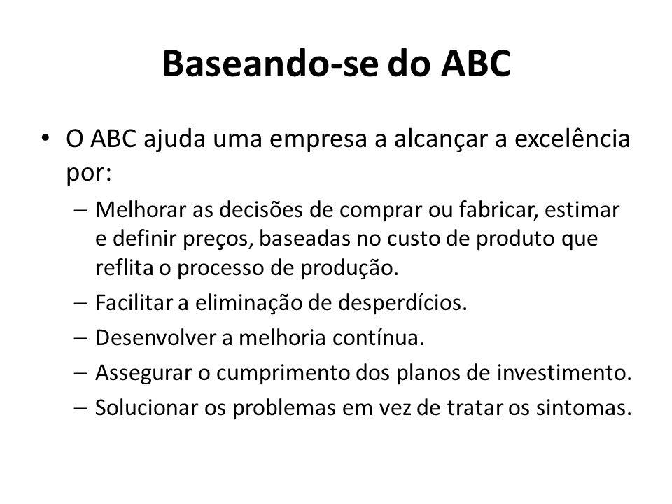 Baseando-se do ABC O ABC ajuda uma empresa a alcançar a excelência por: – Melhorar as decisões de comprar ou fabricar, estimar e definir preços, baseadas no custo de produto que reflita o processo de produção.