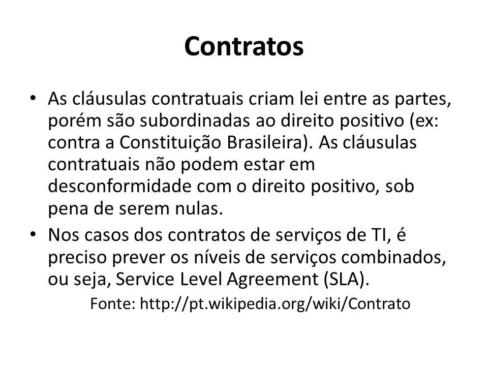 Contratos As cláusulas contratuais criam lei entre as partes, porém são subordinadas ao direito positivo (ex: contra a Constituição Brasileira).