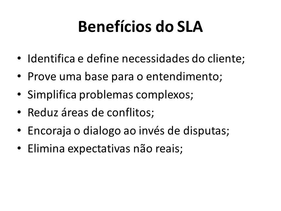 Benefícios do SLA Identifica e define necessidades do cliente; Prove uma base para o entendimento; Simplifica problemas complexos; Reduz áreas de conflitos; Encoraja o dialogo ao invés de disputas; Elimina expectativas não reais;