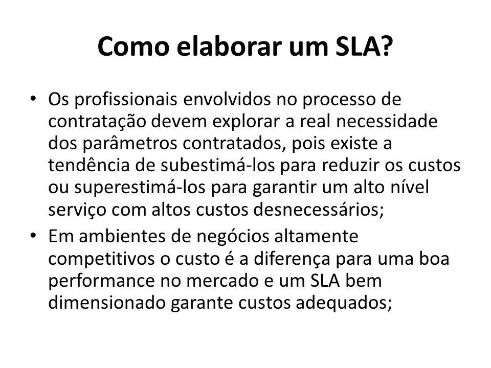 Como elaborar um SLA.