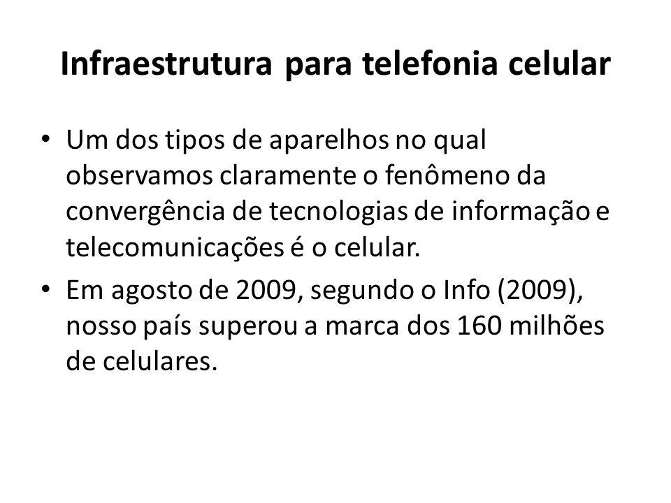 Infraestrutura para telefonia celular Um dos tipos de aparelhos no qual observamos claramente o fenômeno da convergência de tecnologias de informação e telecomunicações é o celular.