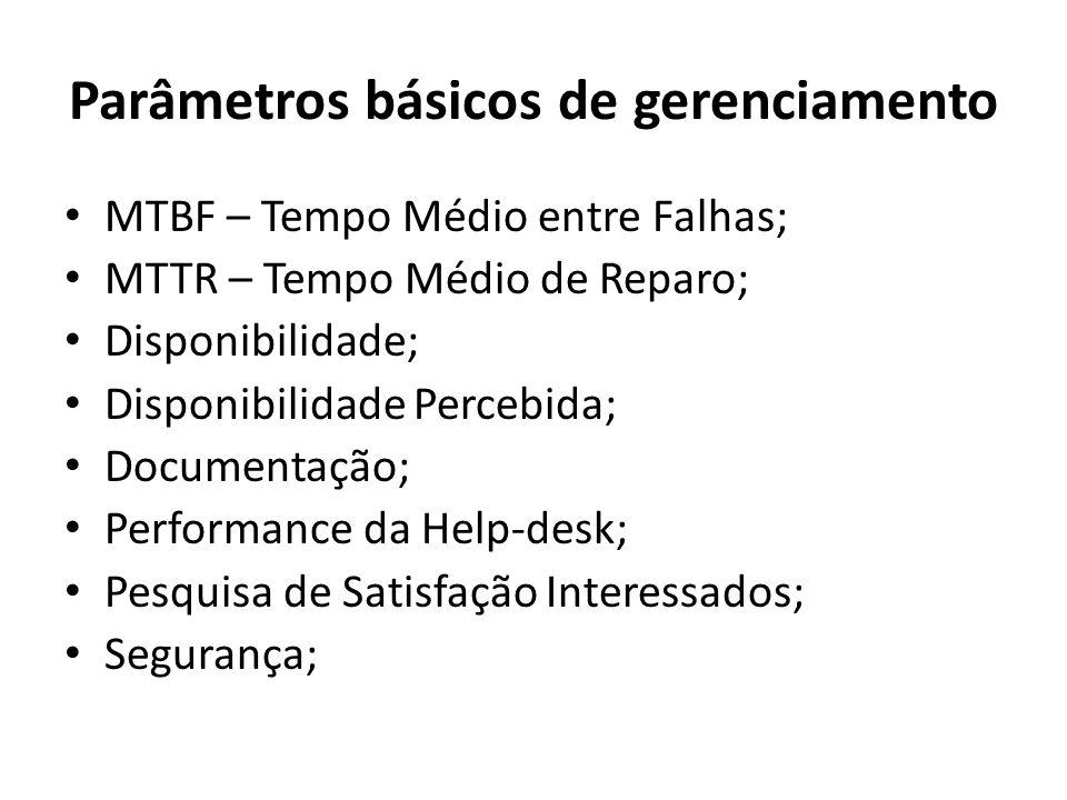 Parâmetros básicos de gerenciamento MTBF – Tempo Médio entre Falhas; MTTR – Tempo Médio de Reparo; Disponibilidade; Disponibilidade Percebida; Documentação; Performance da Help-desk; Pesquisa de Satisfação Interessados; Segurança;
