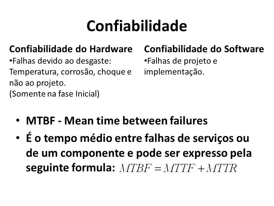 Confiabilidade MTBF - Mean time between failures É o tempo médio entre falhas de serviços ou de um componente e pode ser expresso pela seguinte formula: Confiabilidade do Hardware Falhas devido ao desgaste: Temperatura, corrosão, choque e não ao projeto.