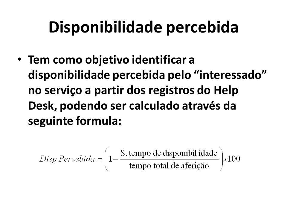 Disponibilidade percebida Tem como objetivo identificar a disponibilidade percebida pelo interessado no serviço a partir dos registros do Help Desk, podendo ser calculado através da seguinte formula: