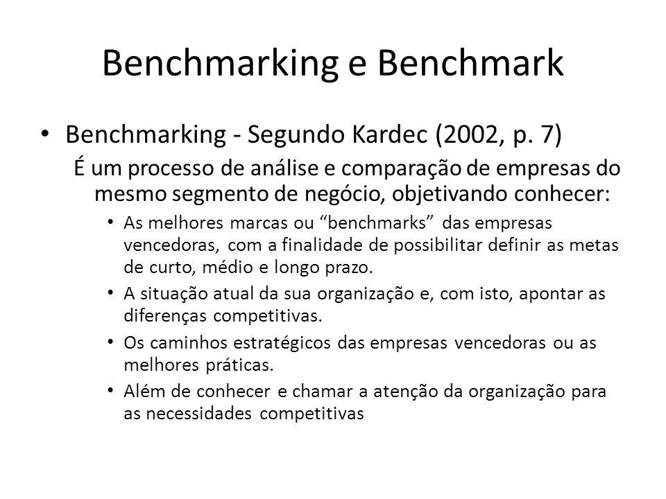 Benchmarking e Benchmark Benchmarking - Segundo Kardec (2002, p.