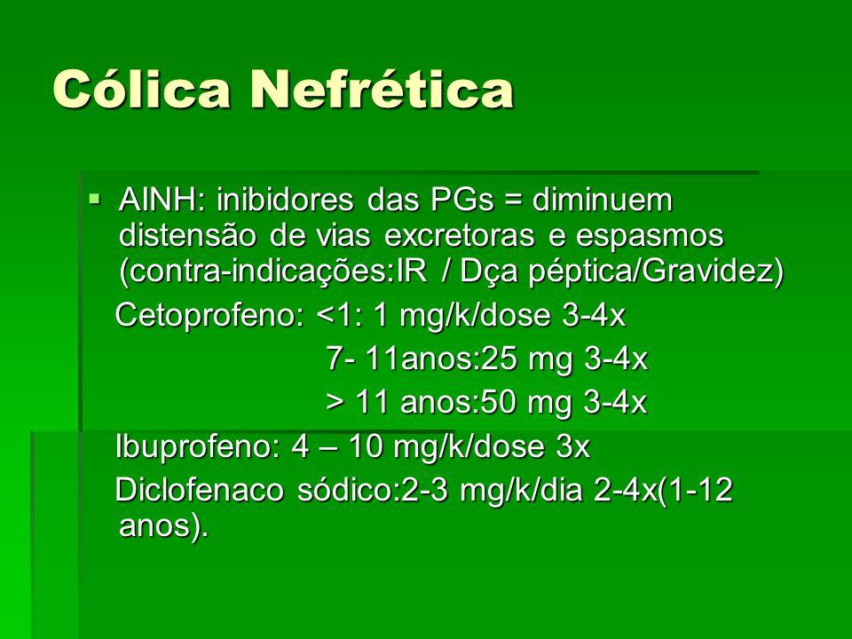 Cólica Nefrética  AINH: inibidores das PGs = diminuem distensão de vias excretoras e espasmos (contra-indicações:IR / Dça péptica/Gravidez) Cetoprofe