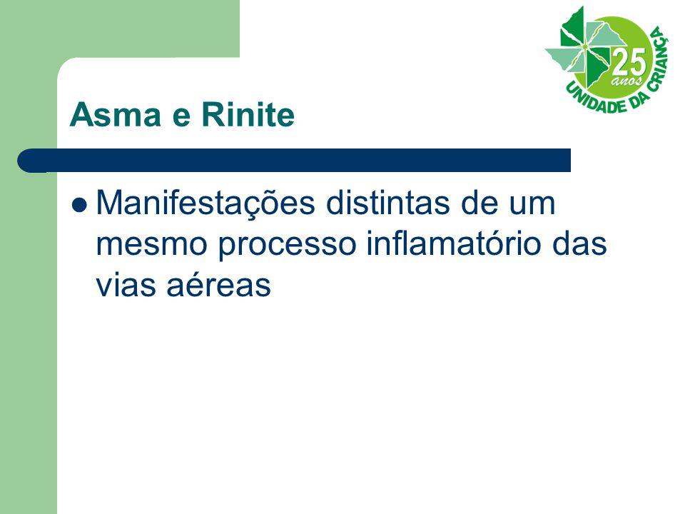 Asma e Rinite Manifestações distintas de um mesmo processo inflamatório das vias aéreas