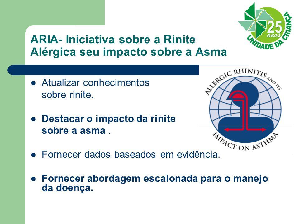 ARIA- Iniciativa sobre a Rinite Alérgica seu impacto sobre a Asma Atualizar conhecimentos sobre rinite. Destacar o impacto da rinite sobre a asma. For