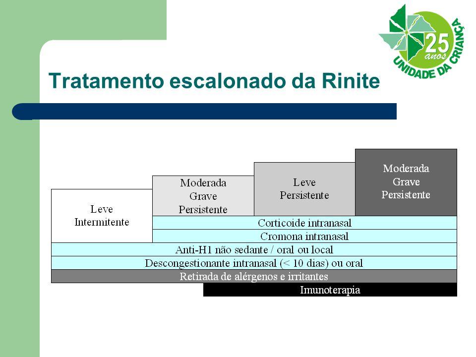Tratamento escalonado da Rinite