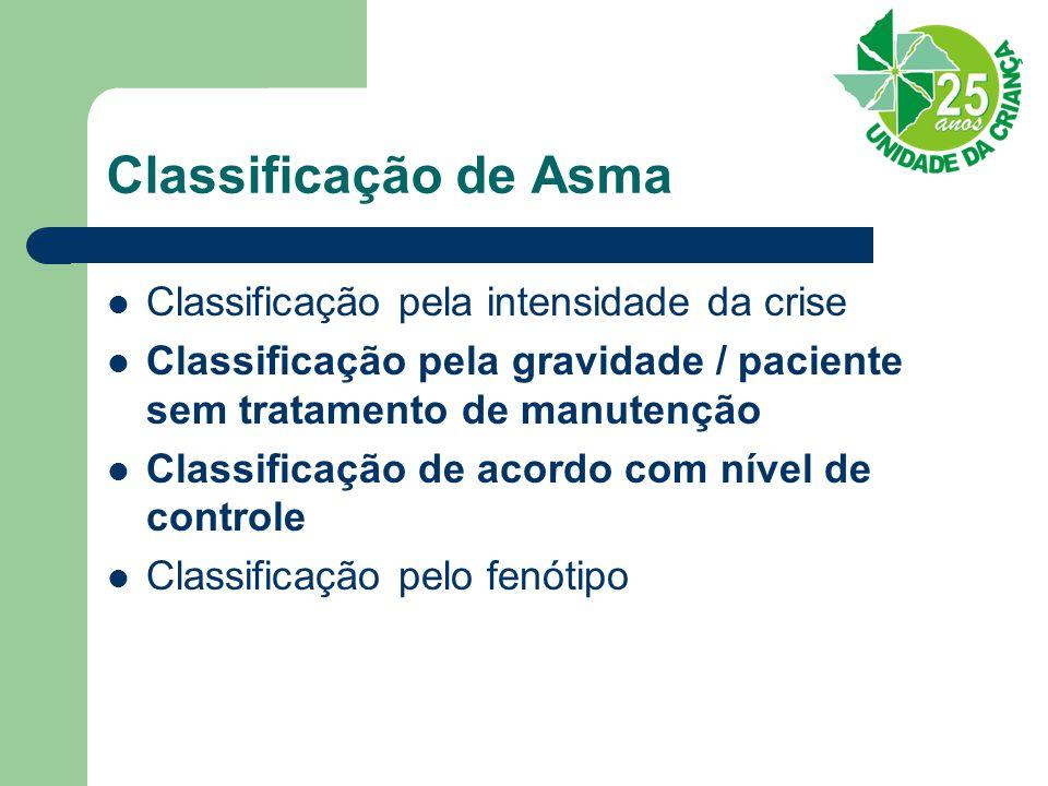 Classificação de Asma Classificação pela intensidade da crise Classificação pela gravidade / paciente sem tratamento de manutenção Classificação de acordo com nível de controle Classificação pelo fenótipo