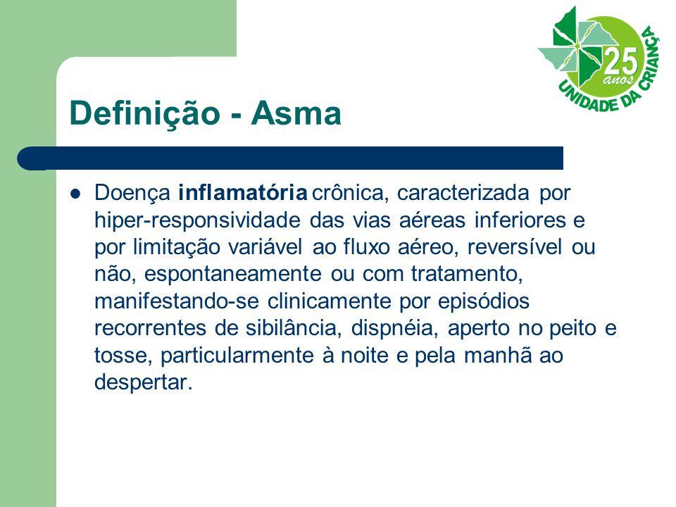 Definição - Asma Doença inflamatória crônica, caracterizada por hiper-responsividade das vias aéreas inferiores e por limitação variável ao fluxo aére