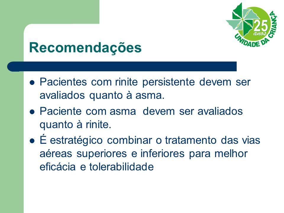 Recomendações Pacientes com rinite persistente devem ser avaliados quanto à asma. Paciente com asma devem ser avaliados quanto à rinite. É estratégico