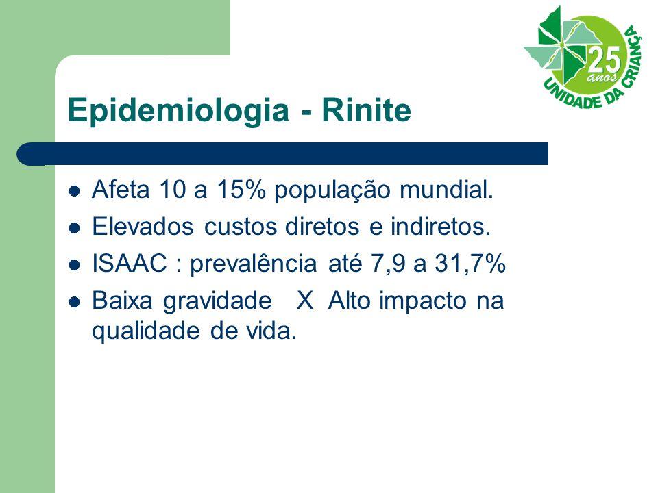 Epidemiologia - Rinite Afeta 10 a 15% população mundial. Elevados custos diretos e indiretos. ISAAC : prevalência até 7,9 a 31,7% Baixa gravidade X Al