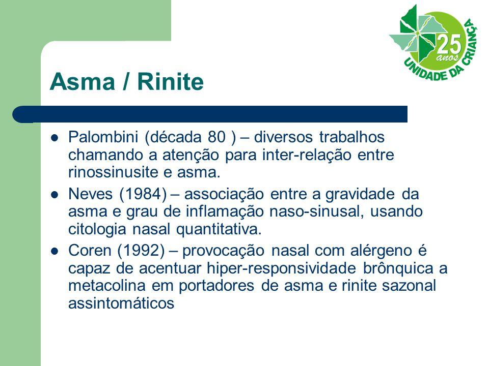 Asma / Rinite Palombini (década 80 ) – diversos trabalhos chamando a atenção para inter-relação entre rinossinusite e asma. Neves (1984) – associação