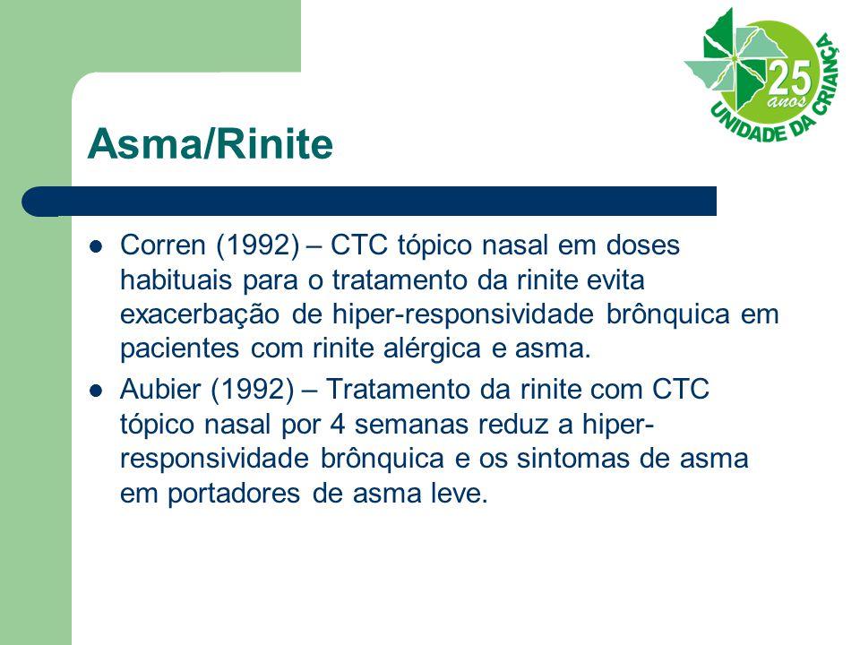 Asma/Rinite Corren (1992) – CTC tópico nasal em doses habituais para o tratamento da rinite evita exacerbação de hiper-responsividade brônquica em pacientes com rinite alérgica e asma.
