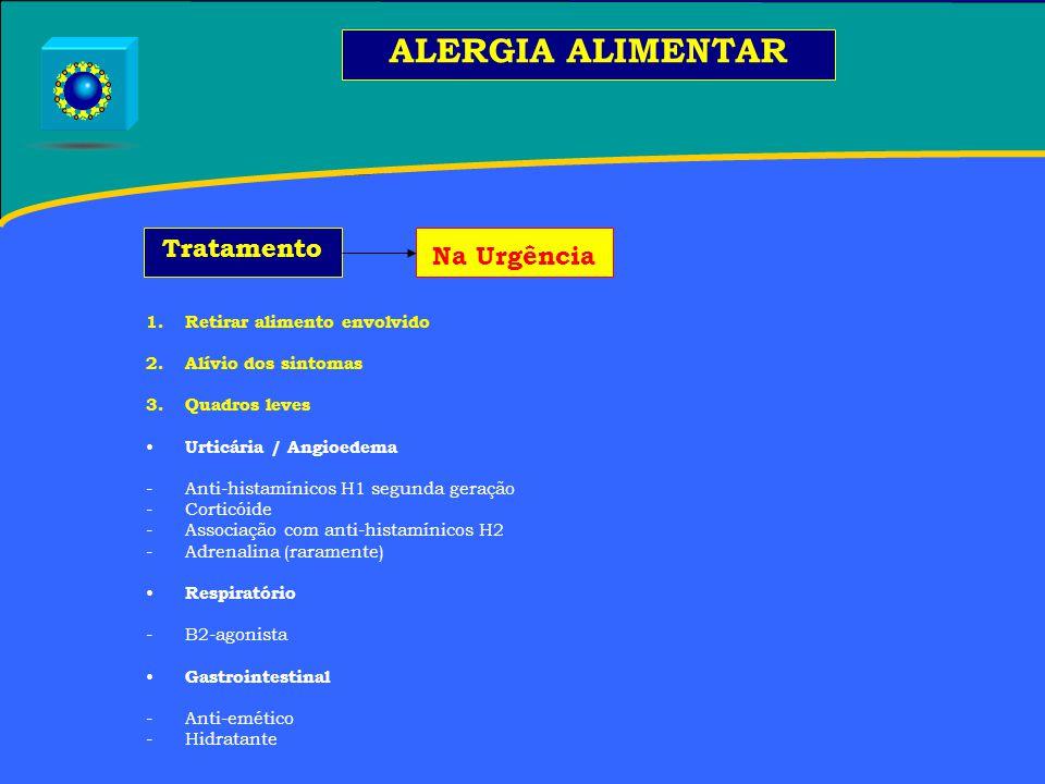 1.Retirar alimento envolvido 2.Alívio dos sintomas 3.Quadros leves Urticária / Angioedema -Anti-histamínicos H1 segunda geração -Corticóide -Associação com anti-histamínicos H2 -Adrenalina (raramente) Respiratório -B2-agonista Gastrointestinal -Anti-emético -Hidratante ALERGIA ALIMENTAR Tratamento Na Urgência