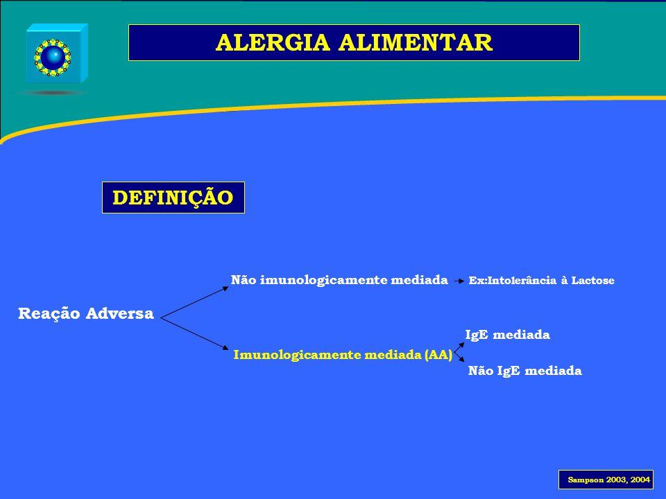 ALERGIA ALIMENTAR Não imunologicamente mediada Ex:Intolerância à Lactose Reação Adversa IgE mediada Imunologicamente mediada (AA) Não IgE mediada DEFINIÇÃO Sampson 2003, 2004