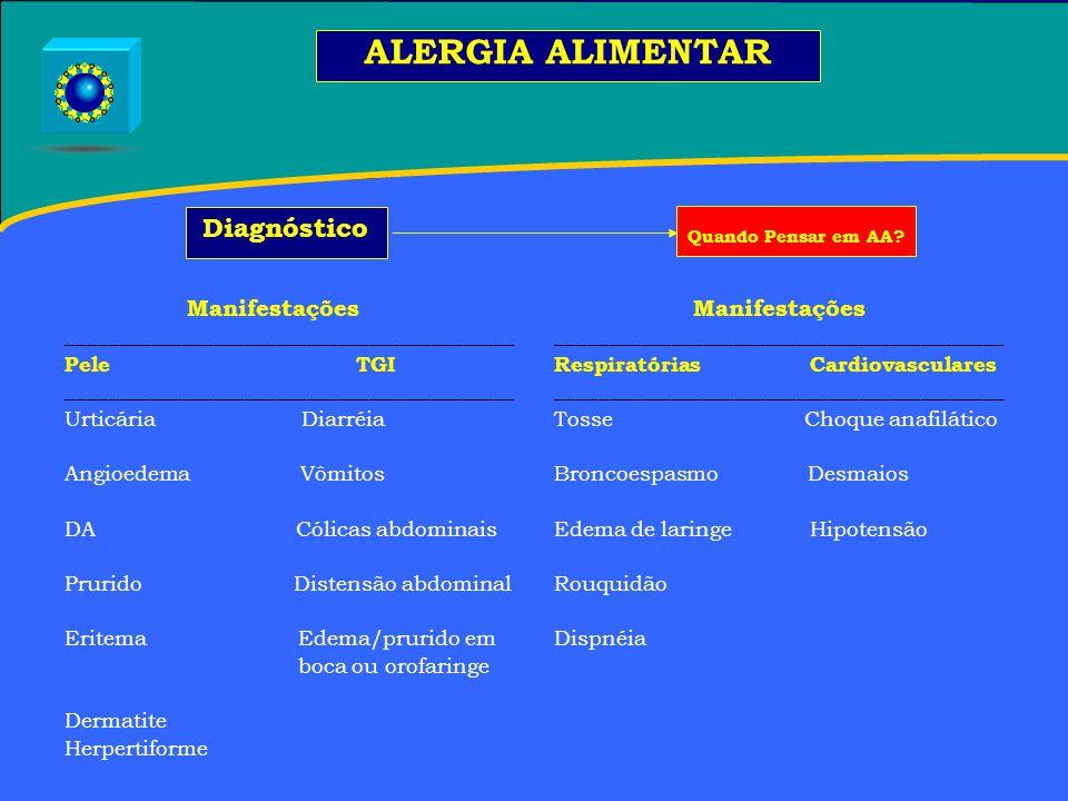 ALERGIA ALIMENTAR Diagnóstico Manifestações ___________________________________________ Pele TGI ___________________________________________ Urticária Diarréia Angioedema Vômitos DA Cólicas abdominais Prurido Distensão abdominal Eritema Edema/prurido em boca ou orofaringe Dermatite Herpertiforme Manifestações ___________________________________________ Respiratórias Cardiovasculares ___________________________________________ Tosse Choque anafilático Broncoespasmo Desmaios Edema de laringe Hipotensão Rouquidão Dispnéia Quando Pensar em AA?