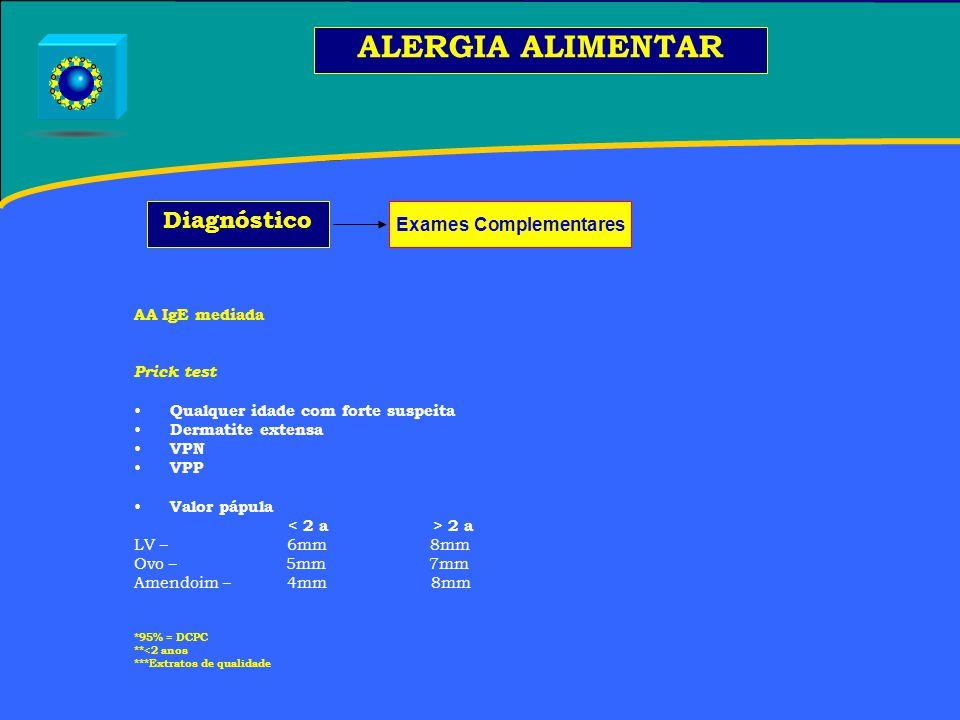 AA IgE mediada Prick test Qualquer idade com forte suspeita Dermatite extensa VPN VPP Valor pápula 2 a LV – 6mm 8mm Ovo – 5mm 7mm Amendoim – 4mm 8mm *