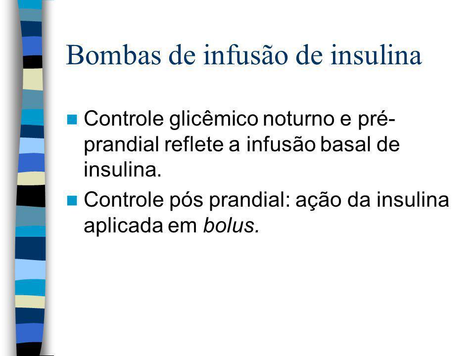 Bombas de infusão de insulina Controle glicêmico noturno e pré- prandial reflete a infusão basal de insulina.