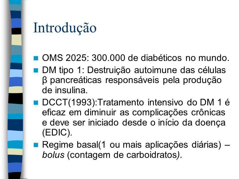 Tipos de insulina e atividades Tipos de insulinaInício de açãoPico de açãoDuração total Regular(R) (rápida) 30 a 60 min2 a 4 h6 a 9 h Lispro(Humalg®) Aspart (Novo Rapid®) Glulisina(Apidra® (ultra - rápidas) 10 a 15 min30 a 90 min3 a 4 h NPH ( neutra protamina de Hagedorn) (intermediária) 1 a 2 h3 a 8 h12 a 15 h Glagirna(Lantus® Detemir(Levemir® (longa) 1 a 2 hNenhum pico24 h Pré-misturas:Pouca ou pediatria nenhumautilização na