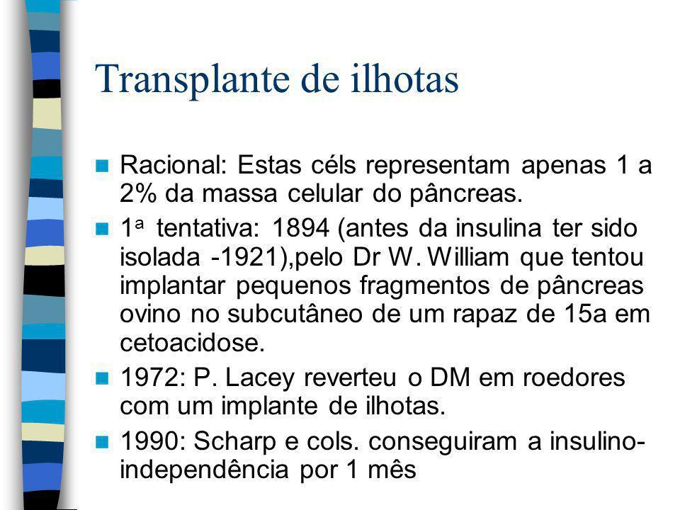 Transplante de ilhotas Racional: Estas céls representam apenas 1 a 2% da massa celular do pâncreas.