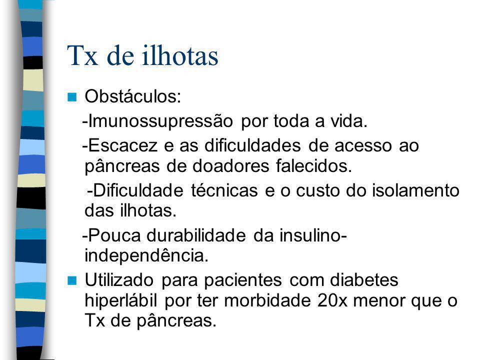 Tx de ilhotas Obstáculos: -Imunossupressão por toda a vida.