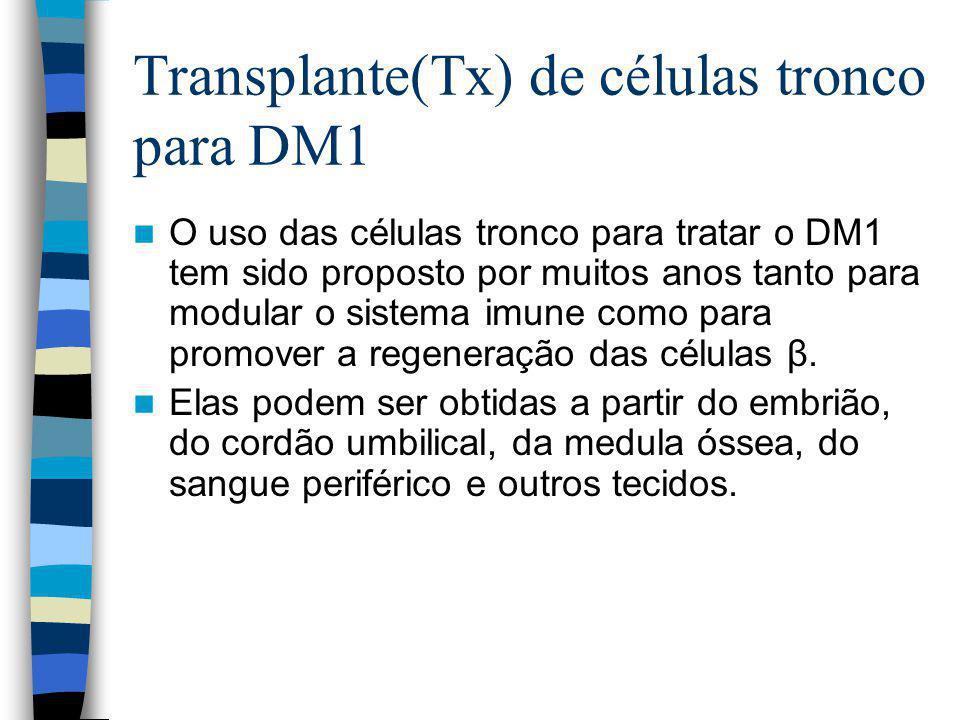 Transplante(Tx) de células tronco para DM1 O uso das células tronco para tratar o DM1 tem sido proposto por muitos anos tanto para modular o sistema imune como para promover a regeneração das células β.
