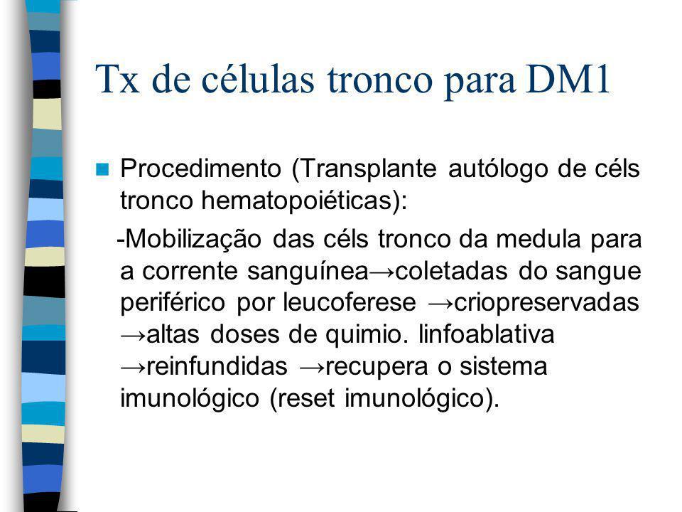Tx de células tronco para DM1 Procedimento (Transplante autólogo de céls tronco hematopoiéticas): -Mobilização das céls tronco da medula para a corrente sanguínea→coletadas do sangue periférico por leucoferese →criopreservadas →altas doses de quimio.