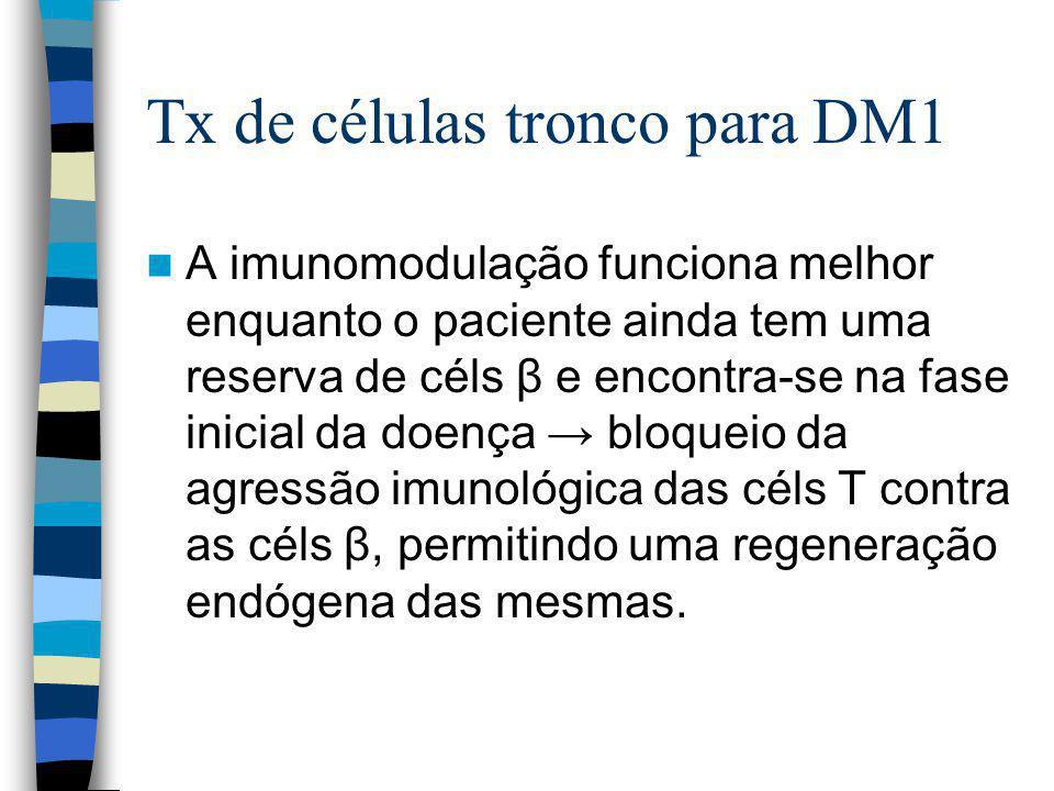 Tx de células tronco para DM1 A imunomodulação funciona melhor enquanto o paciente ainda tem uma reserva de céls β e encontra-se na fase inicial da doença → bloqueio da agressão imunológica das céls T contra as céls β, permitindo uma regeneração endógena das mesmas.