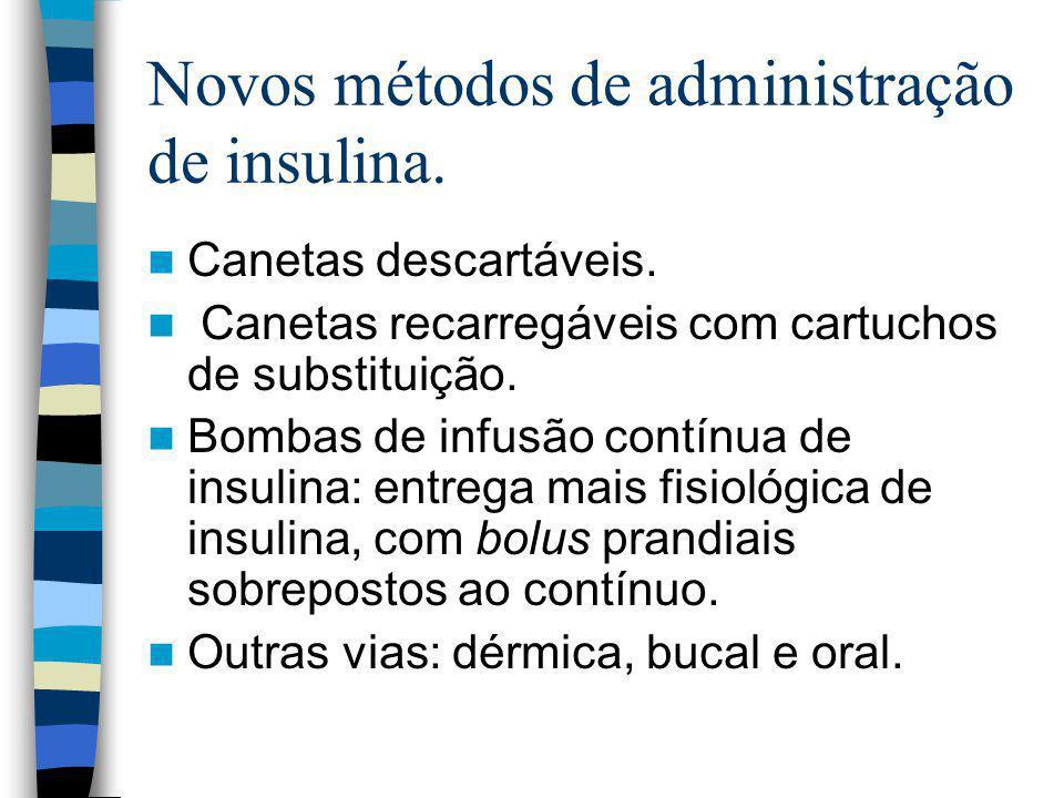 Novos métodos de administração de insulina.Canetas descartáveis.