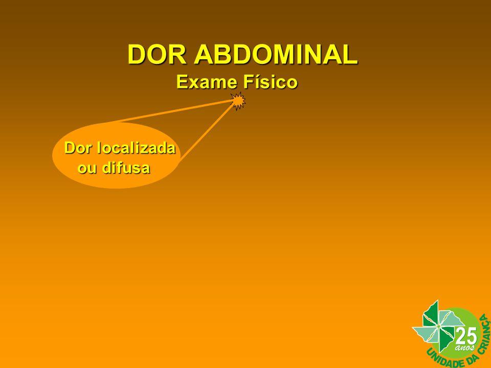 DOR ABDOMINAL Exame Físico Dor localizada ou difusa ou difusa