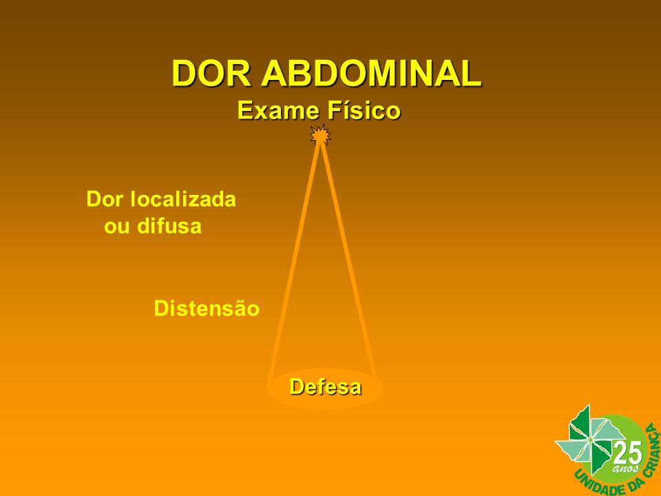 DOR ABDOMINAL Exame Físico Dor localizada ou difusa Distensão Defesa