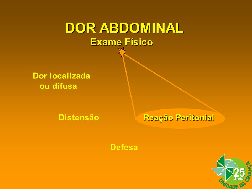 DOR ABDOMINAL Exame Físico Dor localizada ou difusa Reação Peritonial Distensão Reação Peritonial Defesa