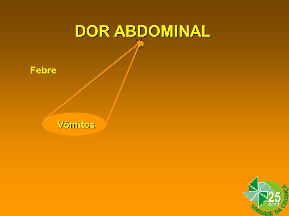 DOR ABDOMINAL Causas Clínicas Pneumonia
