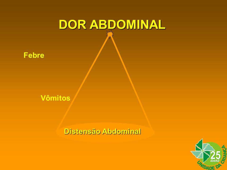 DOR ABDOMINAL Febre Constipação Vômitos Constipação Distensão abdominal