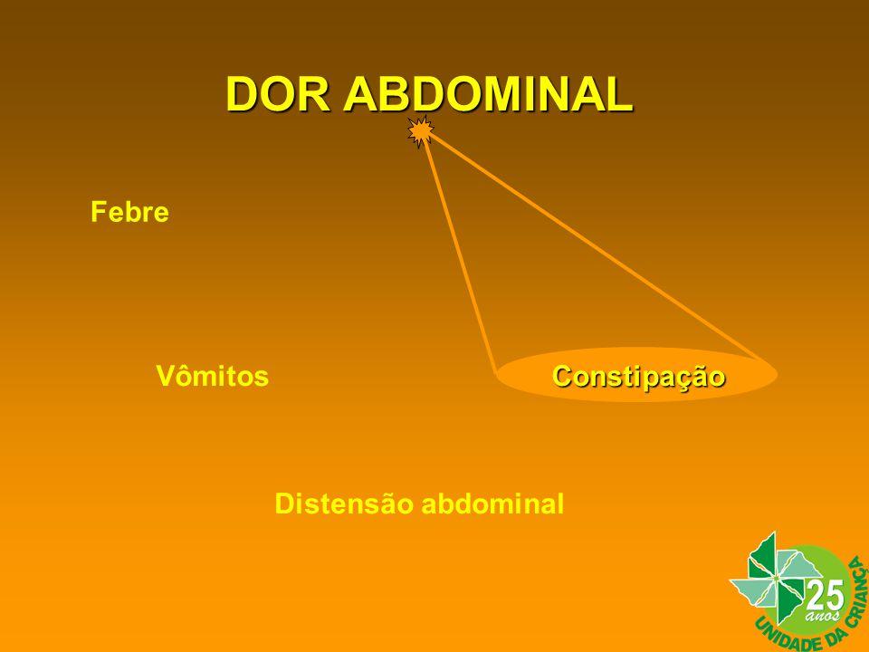 DOR ABDOMINAL Causas Clínicas Pneumonia ITU GECAITU