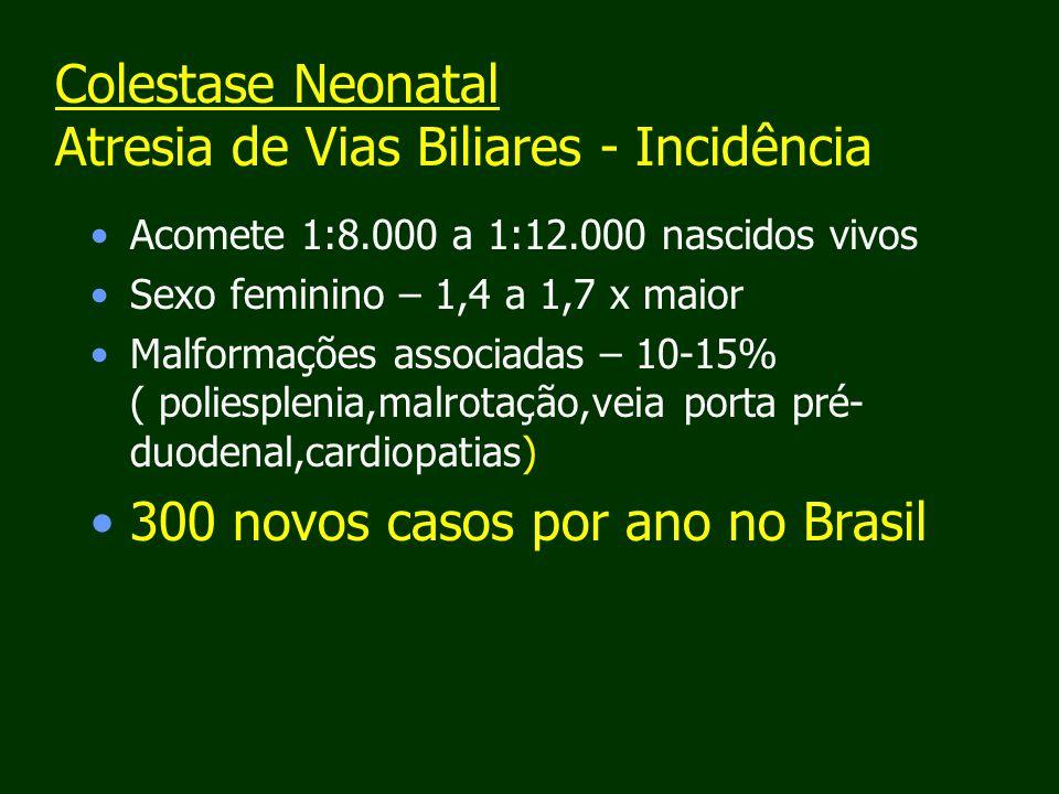 Colestase Neonatal Atresia de Vias Biliares - Incidência Acomete 1:8.000 a 1:12.000 nascidos vivos Sexo feminino – 1,4 a 1,7 x maior Malformações associadas – 10-15% ( poliesplenia,malrotação,veia porta pré- duodenal,cardiopatias) 300 novos casos por ano no Brasil