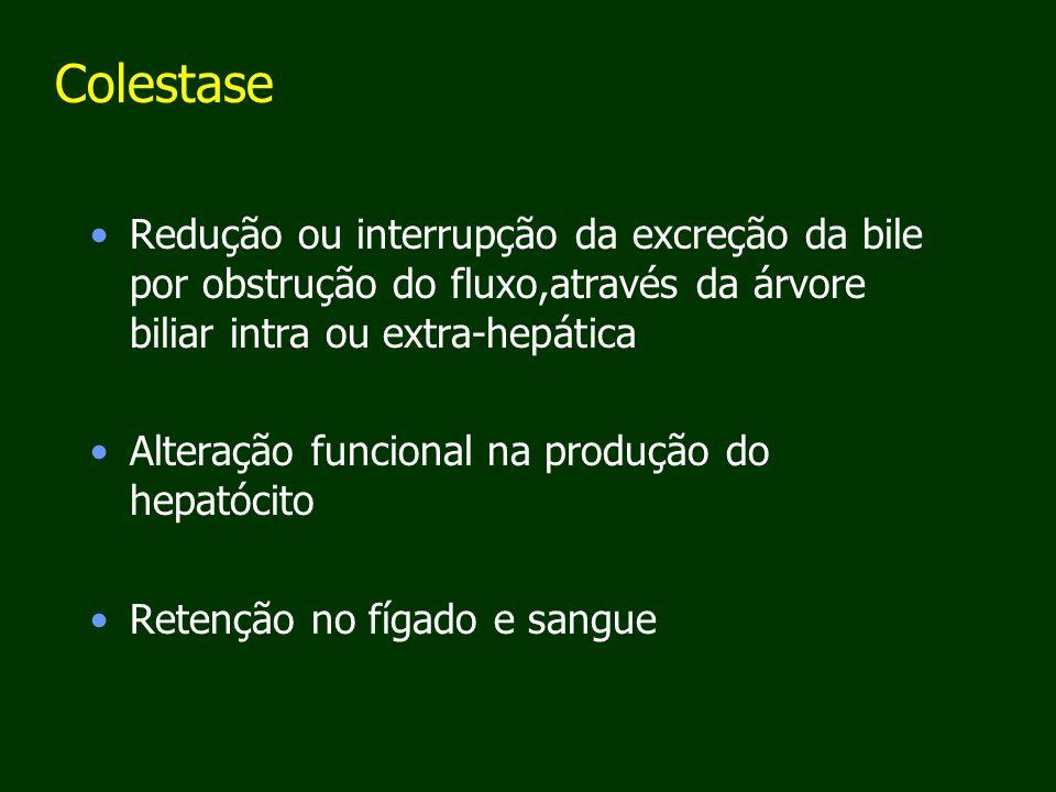 Colestase Redução ou interrupção da excreção da bile por obstrução do fluxo,através da árvore biliar intra ou extra-hepática Alteração funcional na produção do hepatócito Retenção no fígado e sangue