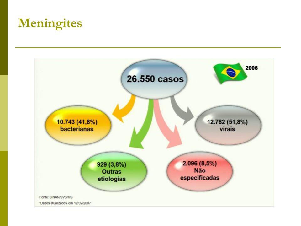 Meningites